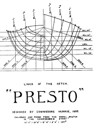 Sections of the ketch Presto by Commodore Munro (1885)