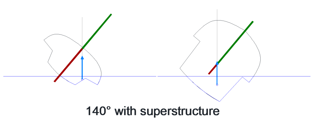 VCG-140 Superstructure