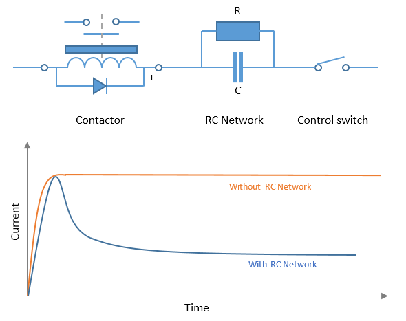 Relay with RC network to reduce the holding coil current